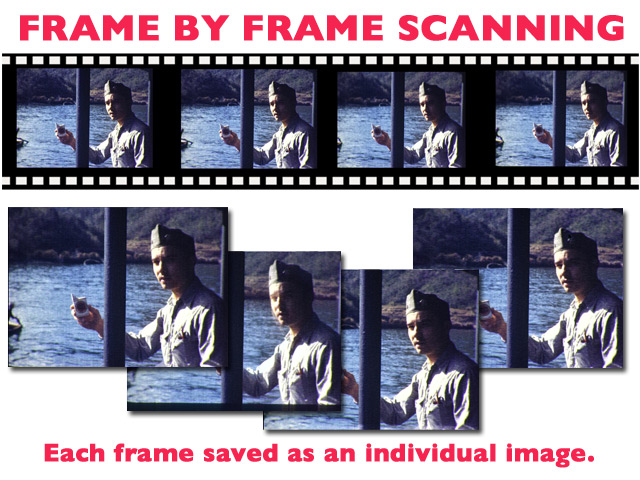 frame by frame digital film transfer services for 8mm or 16mm film